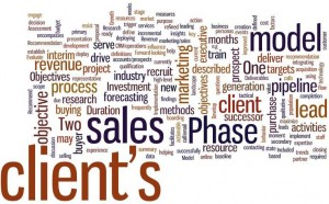 Scearce Market Development proposal wordcloud
